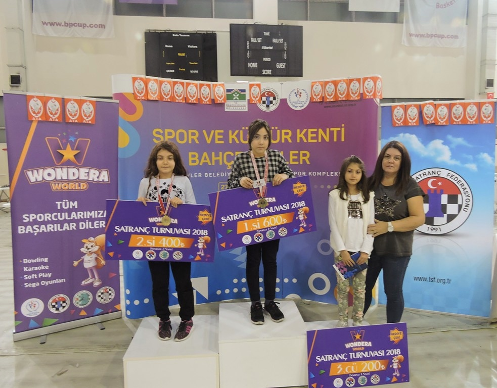 2018-2019 İstanbul Küçükler İl Birinciliği Bahçelievler Grubu Turnuvası  10.Kızlar Kategorisi BİRİNCİSİ sporcumuz ELA BAŞPINAR